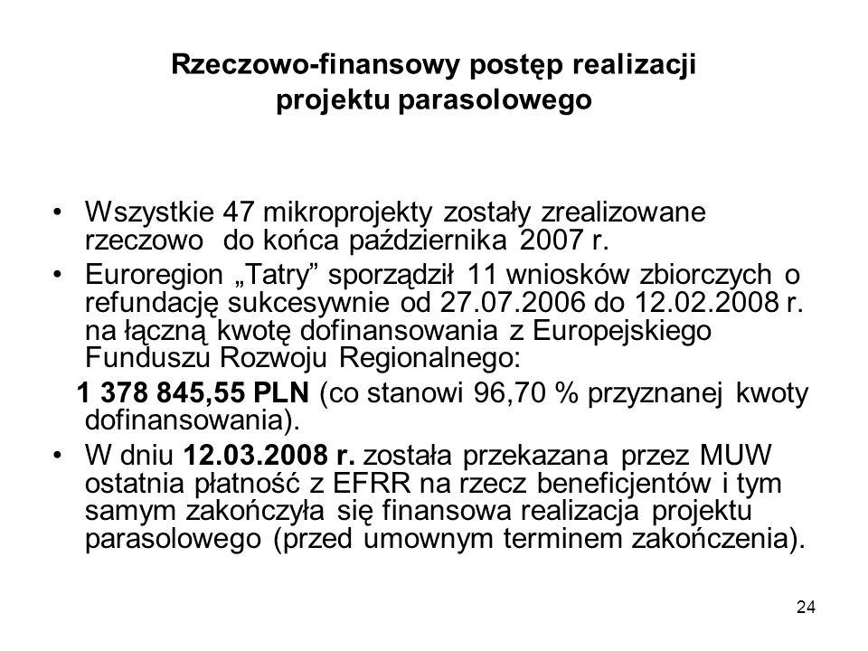 24 Rzeczowo-finansowy postęp realizacji projektu parasolowego Wszystkie 47 mikroprojekty zostały zrealizowane rzeczowo do końca października 2007 r. E