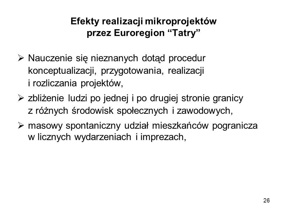 """26 Efekty realizacji mikroprojektów przez Euroregion """"Tatry""""  Nauczenie się nieznanych dotąd procedur konceptualizacji, przygotowania, realizacji i r"""
