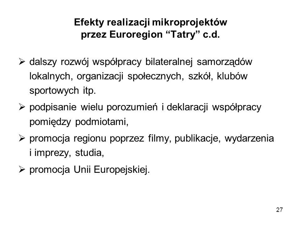"""27 Efekty realizacji mikroprojektów przez Euroregion """"Tatry"""" c.d.  dalszy rozwój współpracy bilateralnej samorządów lokalnych, organizacji społecznyc"""