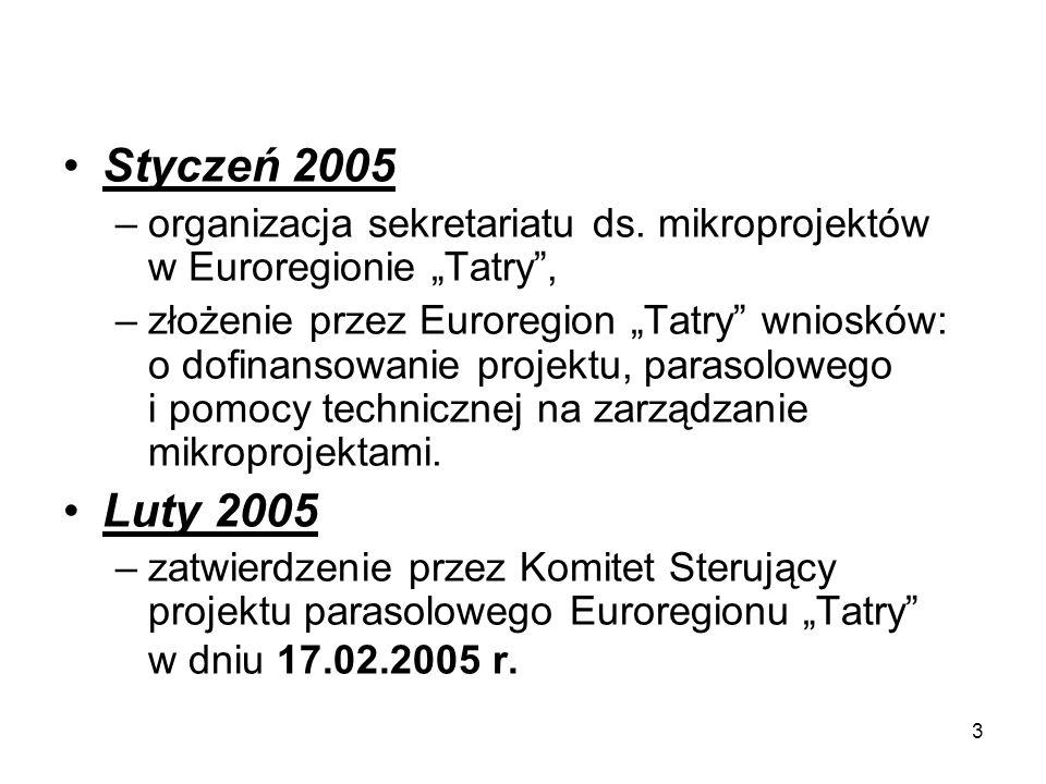 """3 Styczeń 2005 –organizacja sekretariatu ds. mikroprojektów w Euroregionie """"Tatry"""", –złożenie przez Euroregion """"Tatry"""" wniosków: o dofinansowanie proj"""