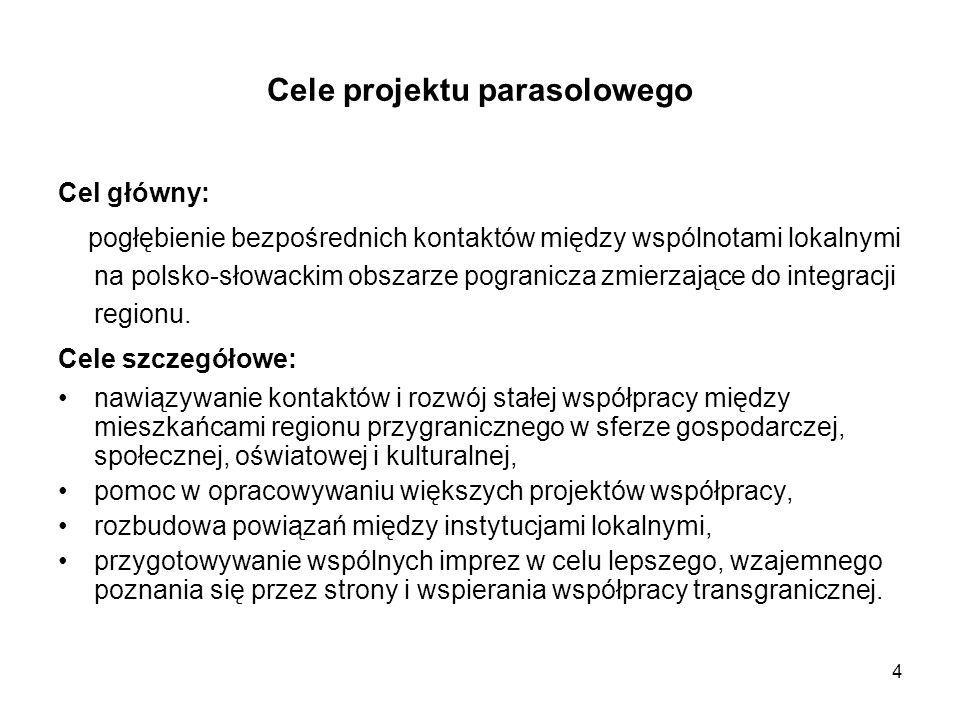 4 Cele projektu parasolowego Cel główny: pogłębienie bezpośrednich kontaktów między wspólnotami lokalnymi na polsko-słowackim obszarze pogranicza zmie