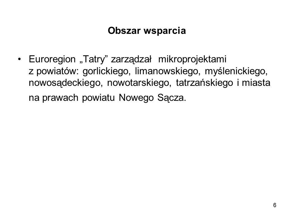 """6 Obszar wsparcia Euroregion """"Tatry"""" zarządzał mikroprojektami z powiatów: gorlickiego, limanowskiego, myślenickiego, nowosądeckiego, nowotarskiego, t"""