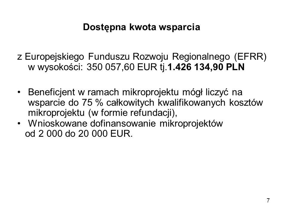 7 Dostępna kwota wsparcia z Europejskiego Funduszu Rozwoju Regionalnego (EFRR) w wysokości: 350 057,60 EUR tj.1.426 134,90 PLN Beneficjent w ramach mi