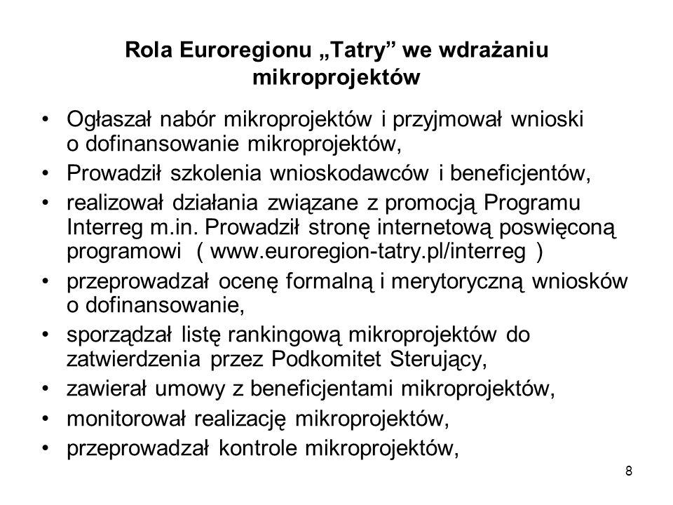 """8 Rola Euroregionu """"Tatry"""" we wdrażaniu mikroprojektów Ogłaszał nabór mikroprojektów i przyjmował wnioski o dofinansowanie mikroprojektów, Prowadził s"""