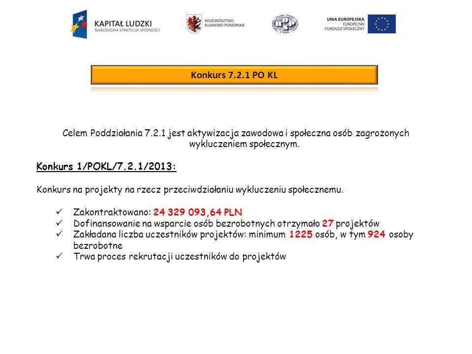 Celem Poddziałania 7.2.1 jest aktywizacja zawodowa i społeczna osób zagrożonych wykluczeniem społecznym.