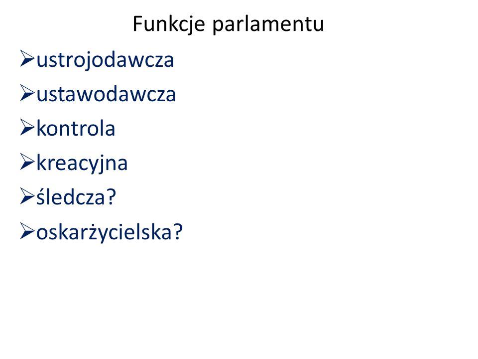 Funkcje parlamentu  ustrojodawcza  ustawodawcza  kontrola  kreacyjna  śledcza.