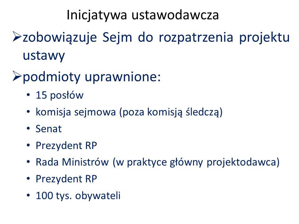 Inicjatywa ustawodawcza  zobowiązuje Sejm do rozpatrzenia projektu ustawy  podmioty uprawnione: 15 posłów komisja sejmowa (poza komisją śledczą) Senat Prezydent RP Rada Ministrów (w praktyce główny projektodawca) Prezydent RP 100 tys.