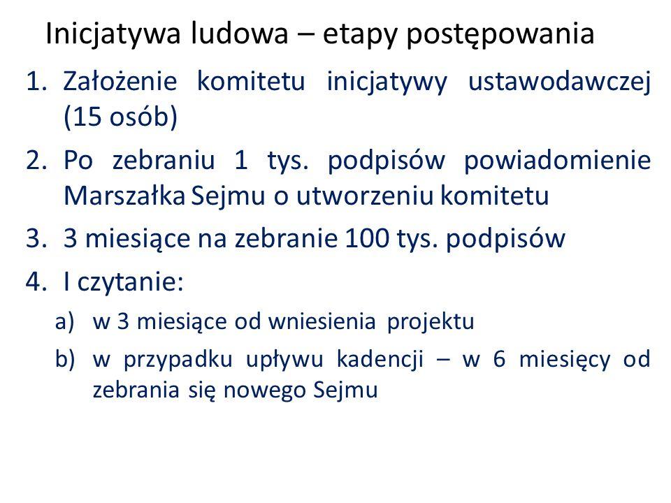 Inicjatywa ludowa – etapy postępowania 1.Założenie komitetu inicjatywy ustawodawczej (15 osób) 2.Po zebraniu 1 tys.