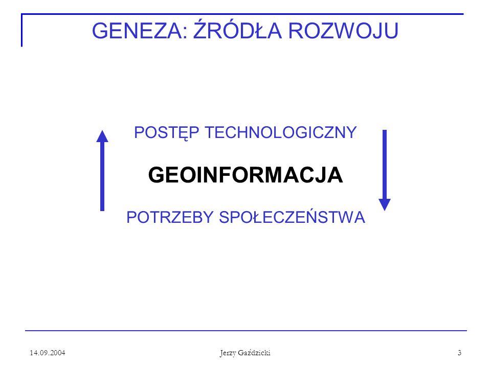 14.09.2004 Jerzy Gaździcki 3 GENEZA: ŹRÓDŁA ROZWOJU POSTĘP TECHNOLOGICZNY GEOINFORMACJA POTRZEBY SPOŁECZEŃSTWA