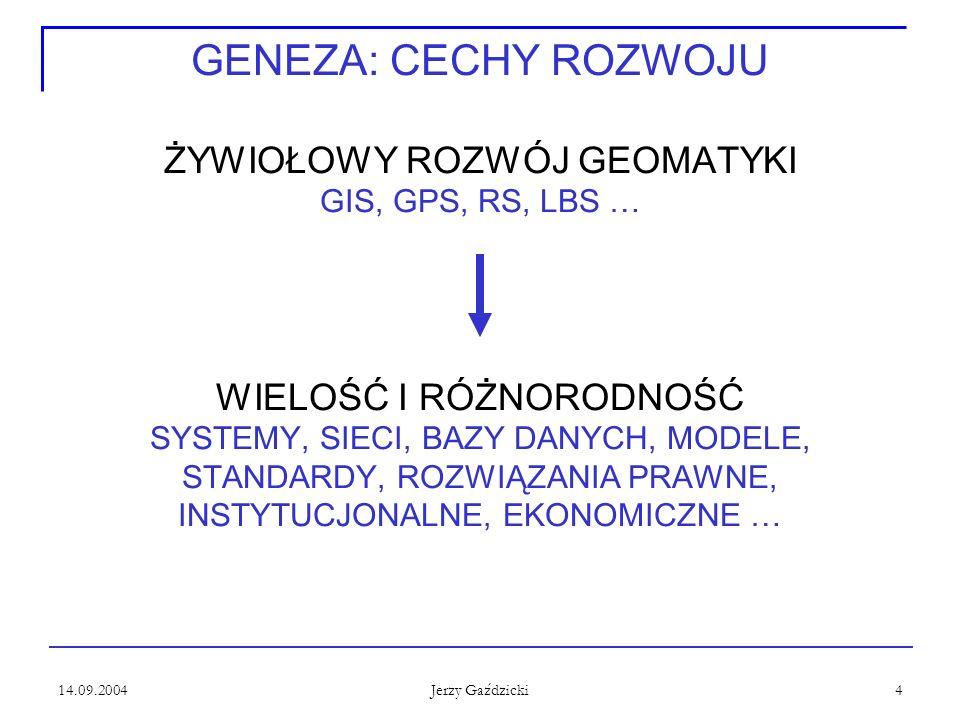 14.09.2004 Jerzy Gaździcki 4 GENEZA: CECHY ROZWOJU ŻYWIOŁOWY ROZWÓJ GEOMATYKI GIS, GPS, RS, LBS … WIELOŚĆ I RÓŻNORODNOŚĆ SYSTEMY, SIECI, BAZY DANYCH,
