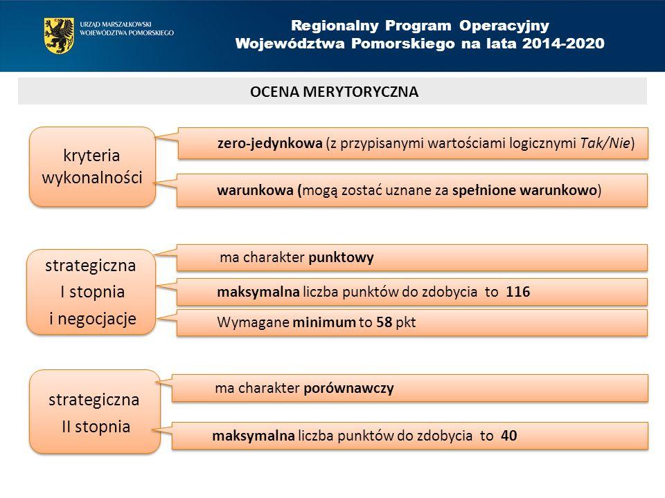 OCENA MERYTORYCZNA Regionalny Program Operacyjny Województwa Pomorskiego na lata 2014-2020 kryteria wykonalności strategiczna I stopnia i negocjacje strategiczna I stopnia i negocjacje zero-jedynkowa (z przypisanymi wartościami logicznymi Tak/Nie) warunkowa (mogą zostać uznane za spełnione warunkowo) ma charakter punktowy maksymalna liczba punktów do zdobycia to 116 strategiczna II stopnia strategiczna II stopnia ma charakter porównawczy maksymalna liczba punktów do zdobycia to 40 Wymagane minimum to 58 pkt