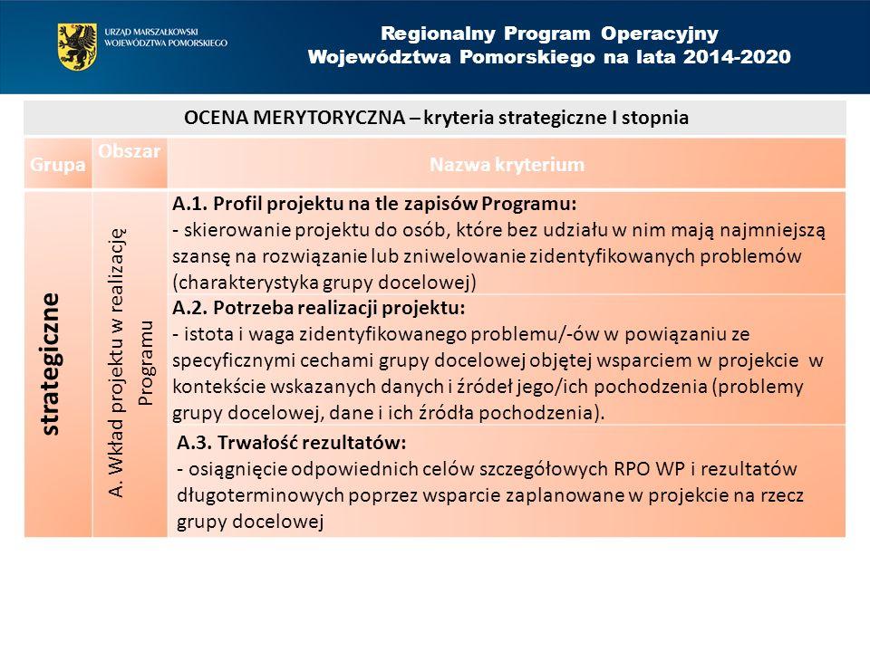 Grupa Obszar Nazwa kryterium strategiczne A. Wkład projektu w realizację Programu A.1.