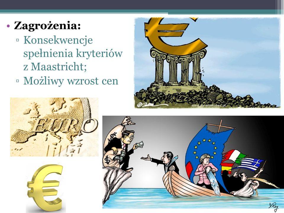 Zagrożenia: ▫Konsekwencje spełnienia kryteriów z Maastricht; ▫Możliwy wzrost cen