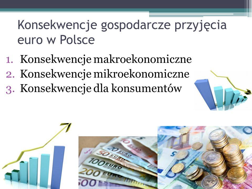 Konsekwencje gospodarcze przyjęcia euro w Polsce 1.Konsekwencje makroekonomiczne 2.Konsekwencje mikroekonomiczne 3.Konsekwencje dla konsumentów