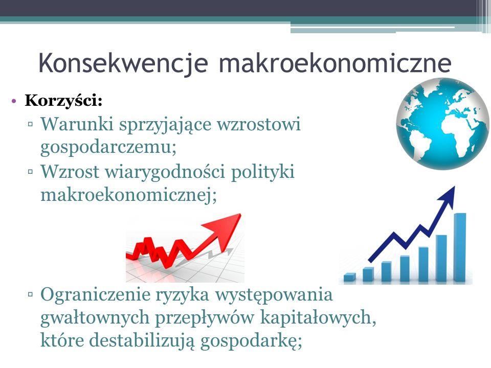Konsekwencje makroekonomiczne Korzyści: ▫Warunki sprzyjające wzrostowi gospodarczemu; ▫Wzrost wiarygodności polityki makroekonomicznej; ▫Ograniczenie ryzyka występowania gwałtownych przepływów kapitałowych, które destabilizują gospodarkę;