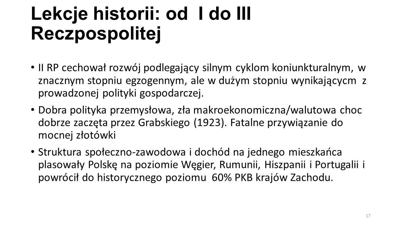 Lekcje historii: od I do III Reczpospolitej II RP cechował rozwój podlegający silnym cyklom koniunkturalnym, w znacznym stopniu egzogennym, ale w duży