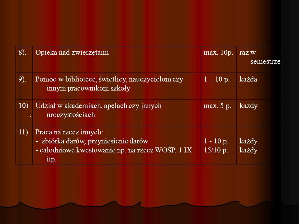 12).100 % frekwencja w miesiącu10 p.każda 13).Punkty wychowawcy – uzasadnione wpisemmax.