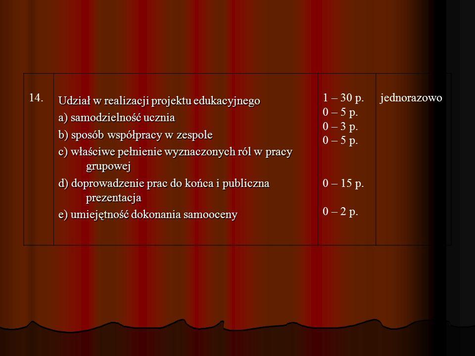 14. Udział w realizacji projektu edukacyjnego a) samodzielność ucznia b) sposób współpracy w zespole c) właściwe pełnienie wyznaczonych ról w pracy gr