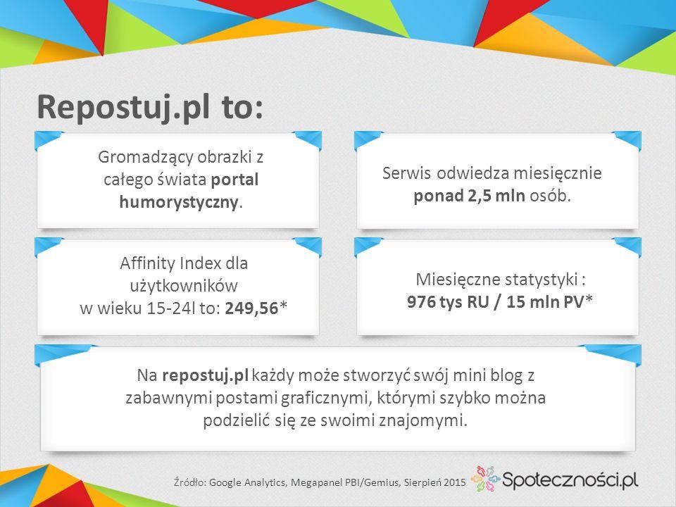 Repostuj.pl to: Gromadzący obrazki z całego świata portal humorystyczny.