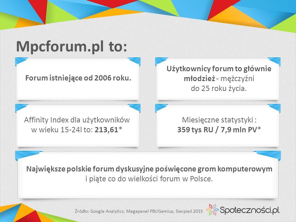 Mpcforum.pl to: Miesięczne statystyki : 359 tys RU / 7,9 mln PV* Największe polskie forum dyskusyjne poświęcone grom komputerowym i piąte co do wielkości forum w Polsce.