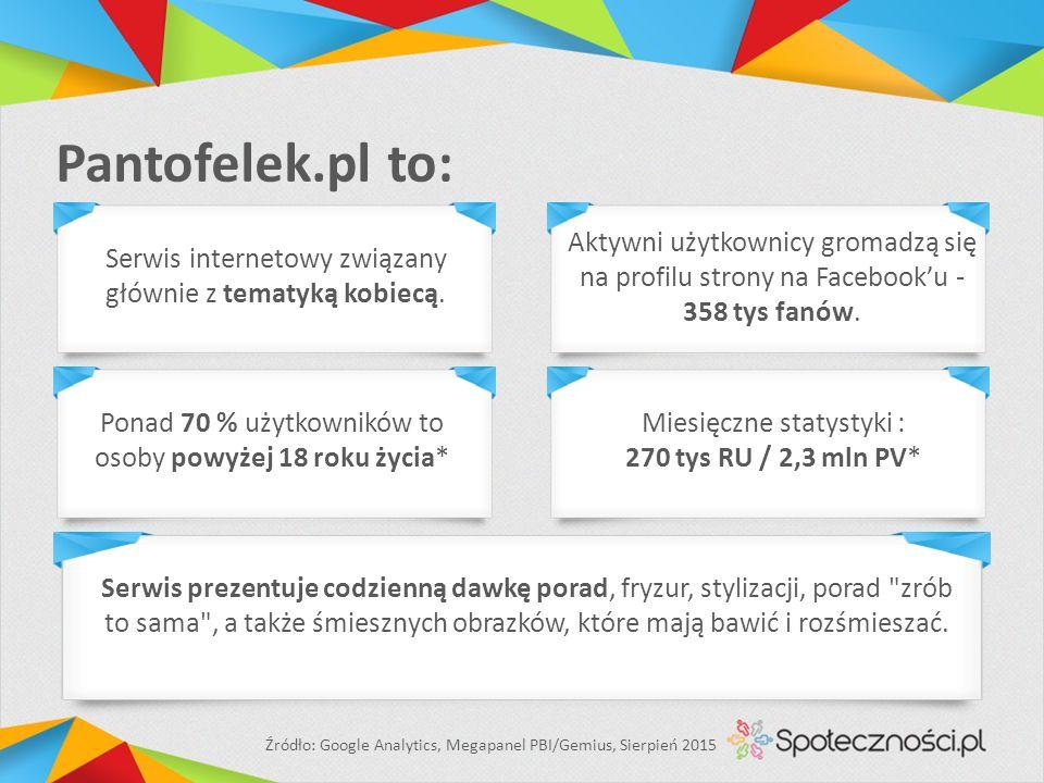 Pantofelek.pl to: Miesięczne statystyki : 270 tys RU / 2,3 mln PV* Serwis prezentuje codzienną dawkę porad, fryzur, stylizacji, porad zrób to sama , a także śmiesznych obrazków, które mają bawić i rozśmieszać.