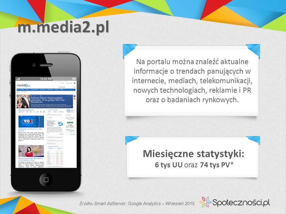 m.media2.pl Na portalu można znaleźć aktualne informacje o trendach panujących w internecie, mediach, telekomunikacji, nowych technologiach, reklamie i PR oraz o badaniach rynkowych.
