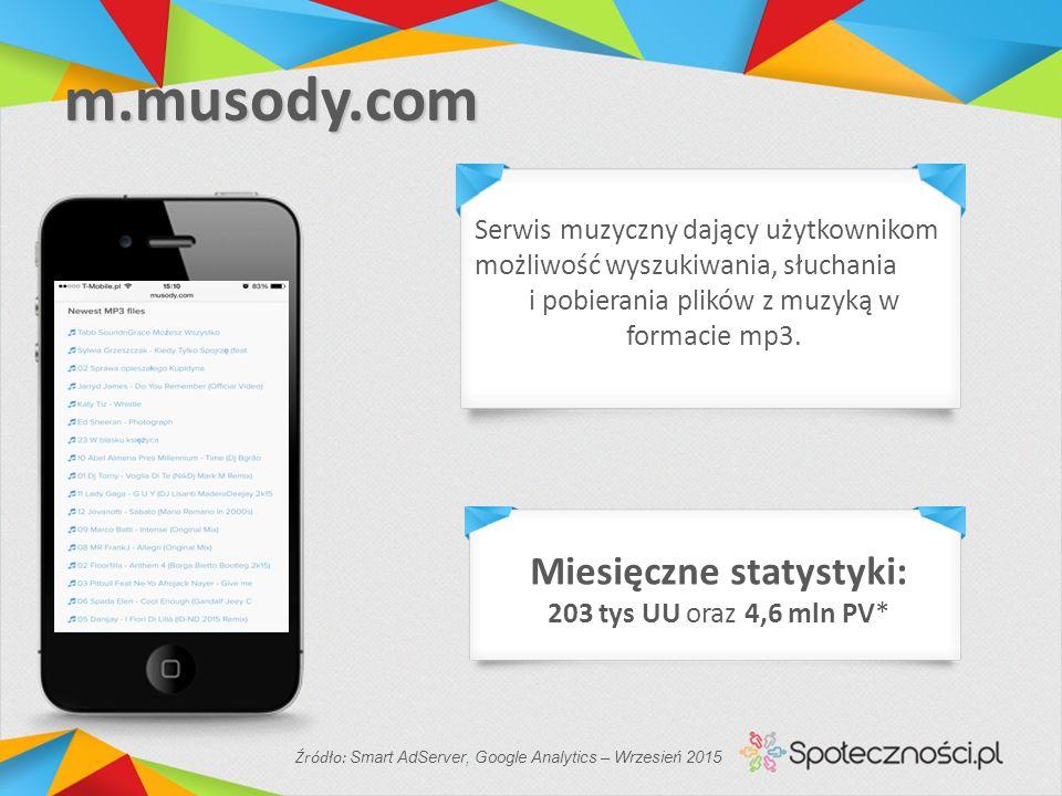m.musody.com Serwis muzyczny dający użytkownikom możliwość wyszukiwania, słuchania i pobierania plików z muzyką w formacie mp3.