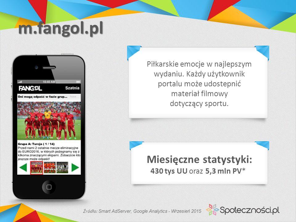 m.fangol.pl Źródło: Smart AdServer, Google Analytics - Wrzesień 2015 Miesięczne statystyki: 430 tys UU oraz 5,3 mln PV* Piłkarskie emocje w najlepszym wydaniu.
