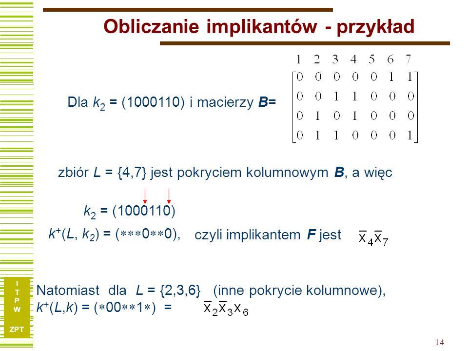 I T P W ZPT 14 Obliczanie implikantów - przykład Dla k 2 = (1000110) i macierzy B= zbiór L = {4,7} jest pokryciem kolumnowym B, a więc Natomiast dla L = {2,3,6} (inne pokrycie kolumnowe), k + (L,k) = (  00  1  ) = k 2 = (1000110) czyli implikantem F jest k + (L, k 2 ) = (  0  0),