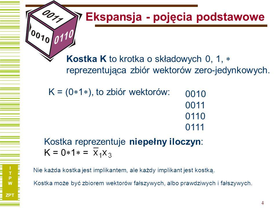 I T P W ZPT 15 Procedura Ekspansji 10010k1k1 10100k2k2 01 011kjkj 11 011knkn Macierz blokująca Wszystkie minimalne pokrycia kolumnowe Wszystkie (najkrótsze) implikanty proste Zbiór implikantów prostych Powtarzamy dla każdej kostki k j  F Uzyskane zbiory implikantów prostych porządkujemy wyrzucając implikanty powtarzające się Obliczanie implikantów prostych