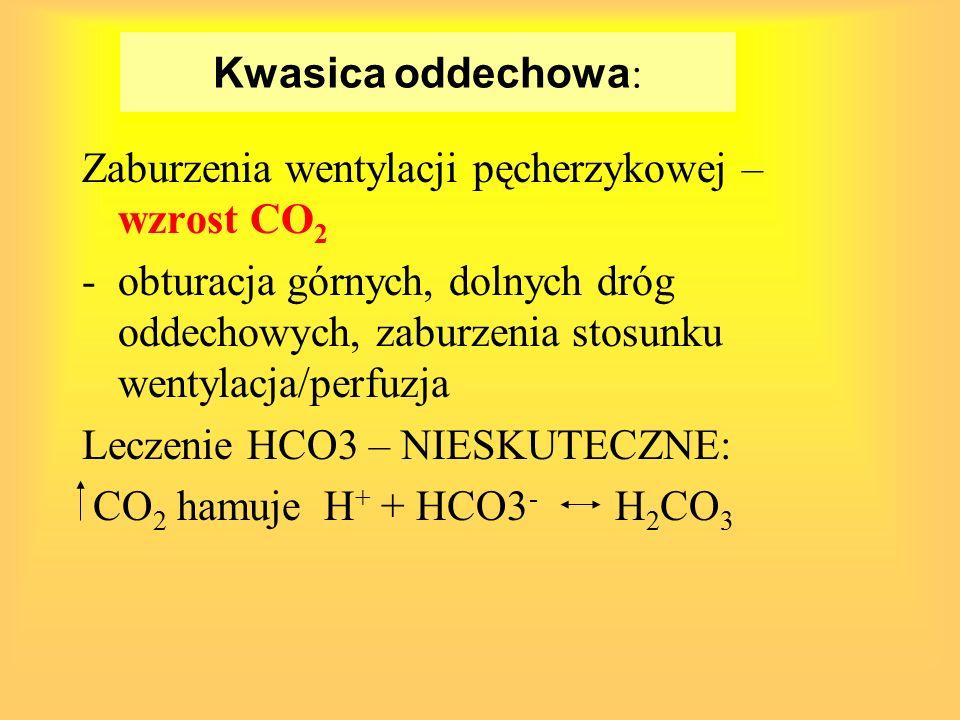 Kwasica oddechowa : Zaburzenia wentylacji pęcherzykowej – wzrost CO 2 -obturacja górnych, dolnych dróg oddechowych, zaburzenia stosunku wentylacja/per
