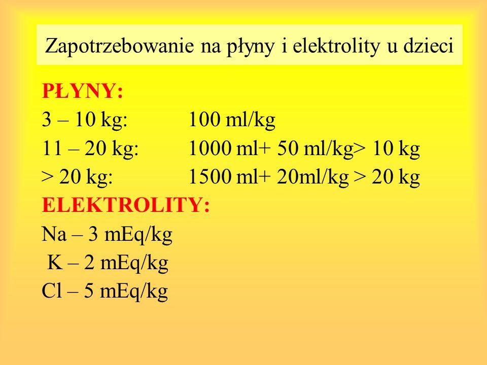 Zapotrzebowanie na płyny i elektrolity u dzieci PŁYNY: 3 – 10 kg: 100 ml/kg 11 – 20 kg: 1000 ml+ 50 ml/kg> 10 kg > 20 kg: 1500 ml+ 20ml/kg > 20 kg ELE