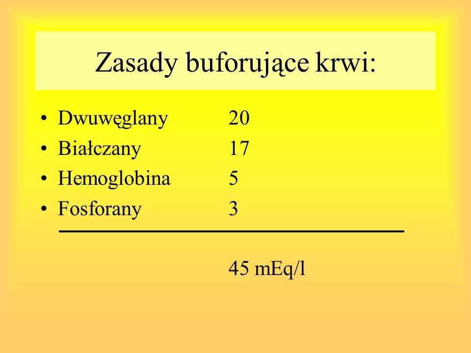 Kwasica oddechowa : Zaburzenia wentylacji pęcherzykowej – wzrost CO 2 -obturacja górnych, dolnych dróg oddechowych, zaburzenia stosunku wentylacja/perfuzja Leczenie HCO3 – NIESKUTECZNE: CO 2 hamuje H + + HCO3 - H 2 CO 3