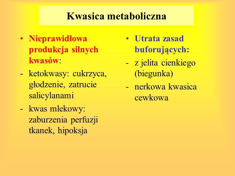 Kwasica metaboliczna Nieprawidłowa produkcja silnych kwasów: -ketokwasy: cukrzyca, głodzenie, zatrucie salicylanami -kwas mlekowy: zaburzenia perfuzji