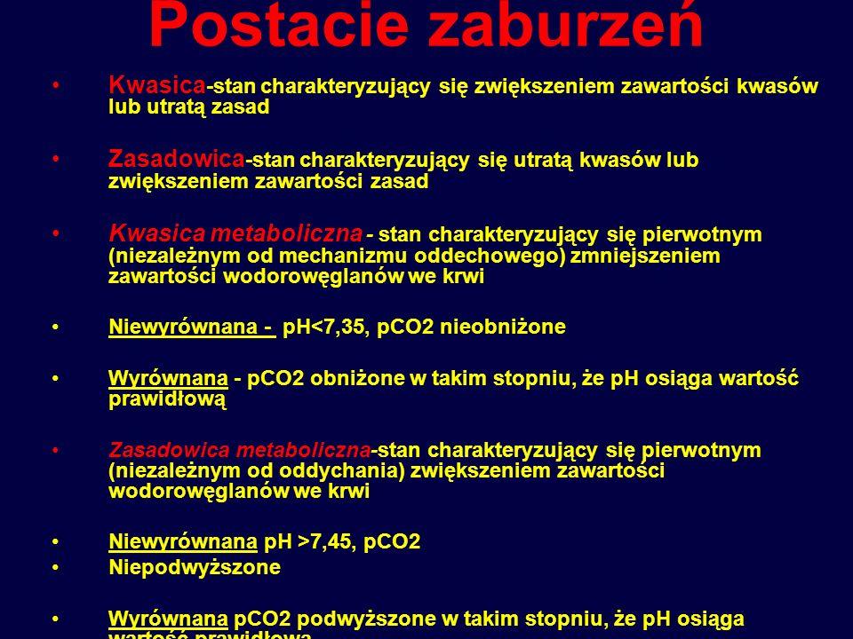 REGULACJA NERKOWA RÓWNOWAGI KWASOWO-ZASADOWEJ KANALIKDYSTALNYKANALIKDYSTALNY H + + HCO 3 H 2 CO 3 AW H 2 O + CO 2 HPO 4 - - H 2 PO 4 - NH 3 NH 4 + Światło Kanalika komórka krew