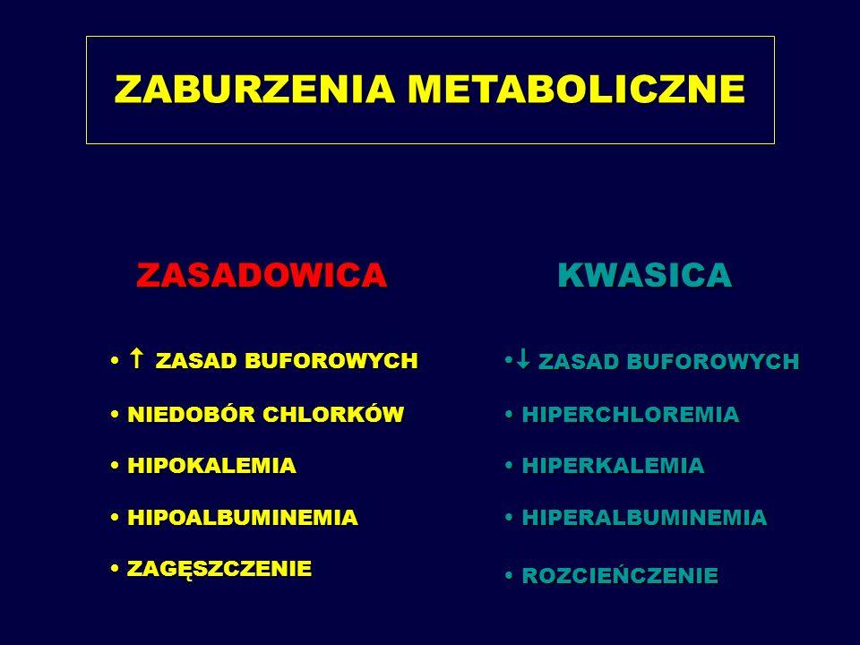 ZaburzeniepHHCO 3 - pCO 2 Kwasica metaboliczna PP WW Kwasica Oddechowa WW PP Zasadowica metaboliczna PP WW Zasadowica oddechowa WW PP P – zaburzenie pierwotne W – zaburzenie wtórne (wyrównawcze)