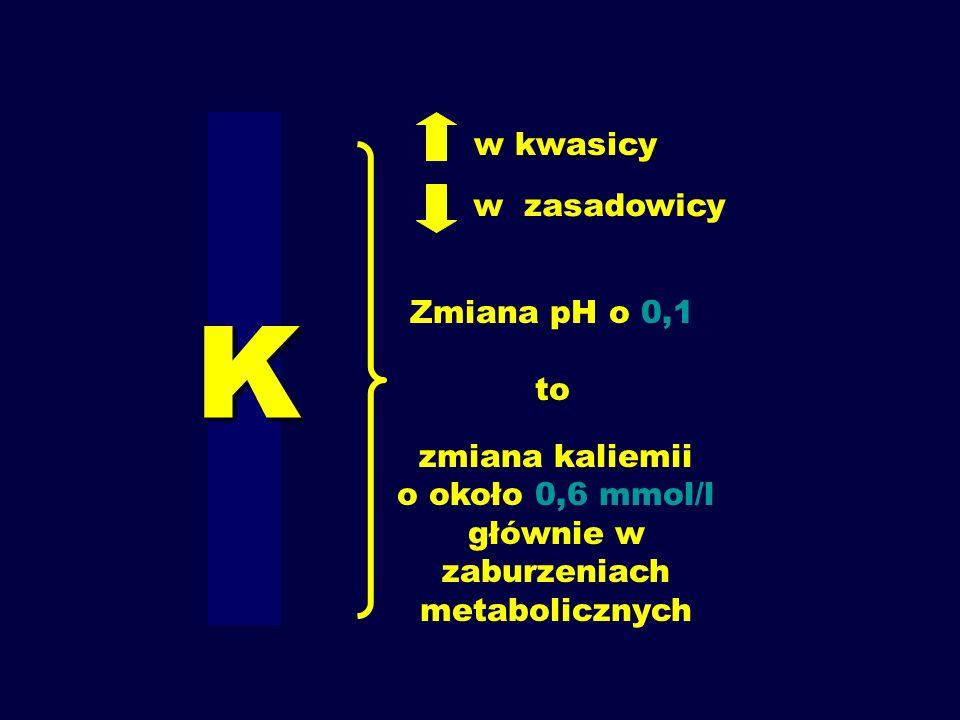 1.WYWIAD I BADANIE PRZEDMIOTOWE 2.GAZOMETRIA 3.ELEKTROLITY 4.PODSTAWOWE BADANIA BIOCHEMICZNE 5.HEMOGLOBINA 6.ALBUMINA ROZPOZNANIE ZABURZEŃ RKZ