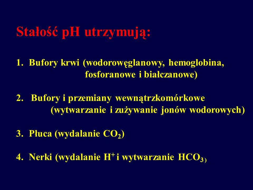 ParametrKrew Tętnicza Krew Żylna pH HCO 3 pCO 2 T CO 2 BE pO 2 SaO 2 7,35 – 7,45 22 - 26 35 – 45 23 – 27 -2,5 - +2,5 80 – 100 96 - 97 7,32 – 7,42 24 - 28 41 – 51 25 – 29 -2,5 - +2,5 25 – 40 40 - 70 Analizatory do gazometrii wykonują pomiary trzech parametrów (przy pomocy elektrod jonoselektywnych): pH, pCO2 i pO2.