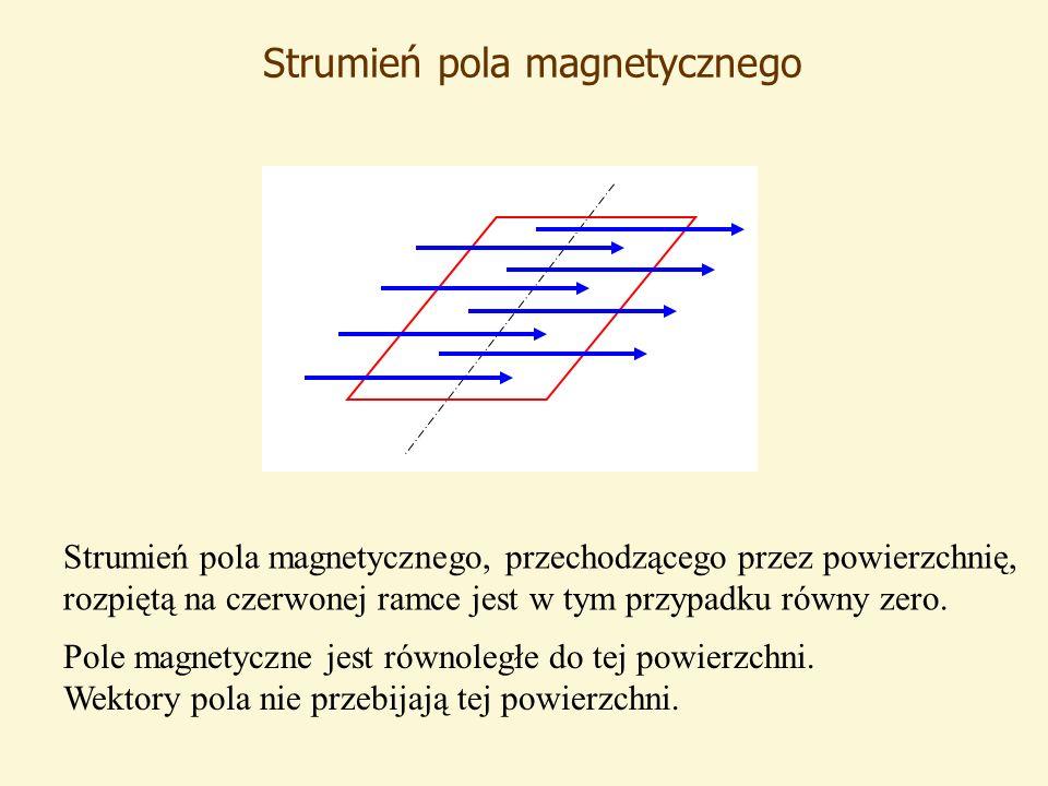 Strumień pola magnetycznego Strumień pola magnetycznego, przechodzącego przez powierzchnię, rozpiętą na czerwonej ramce jest w tym przypadku równy zero.