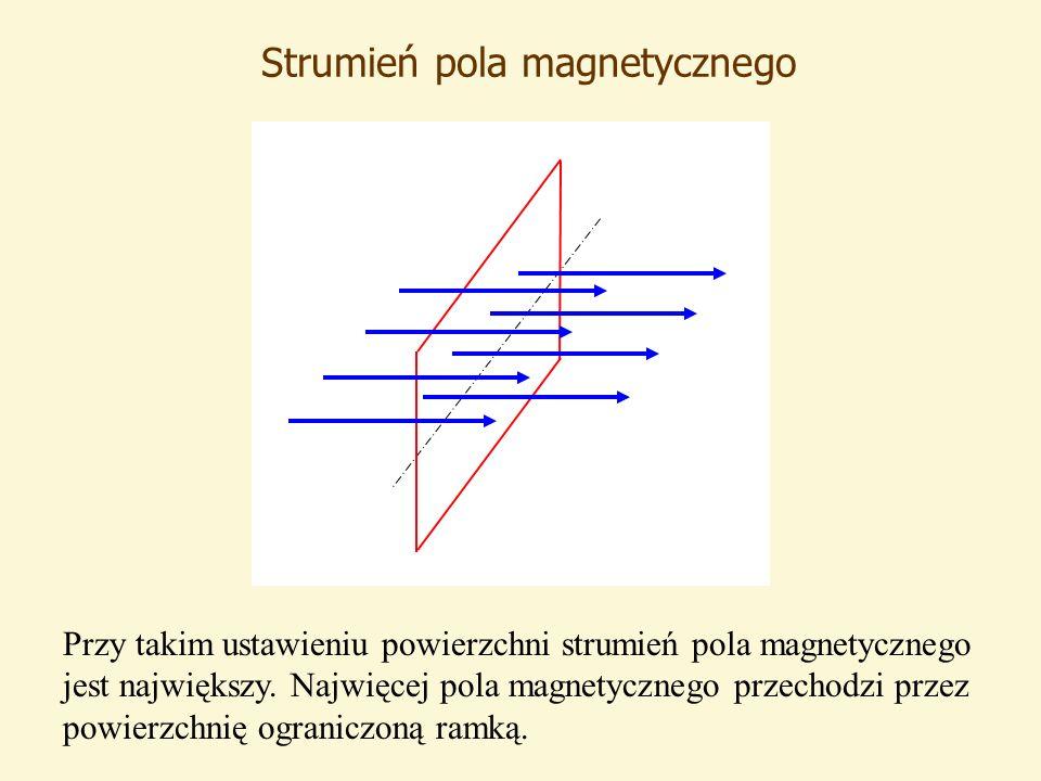 Strumień pola magnetycznego Przy takim ustawieniu powierzchni strumień pola magnetycznego jest największy. Najwięcej pola magnetycznego przechodzi prz
