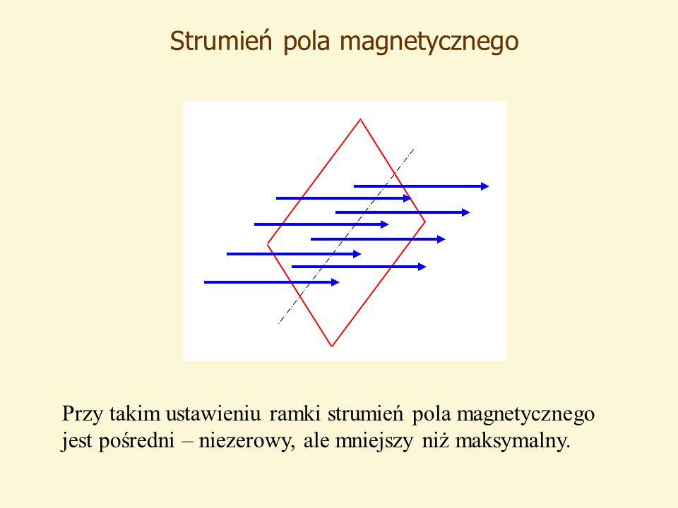 Strumień pola magnetycznego Przy takim ustawieniu ramki strumień pola magnetycznego jest pośredni – niezerowy, ale mniejszy niż maksymalny.