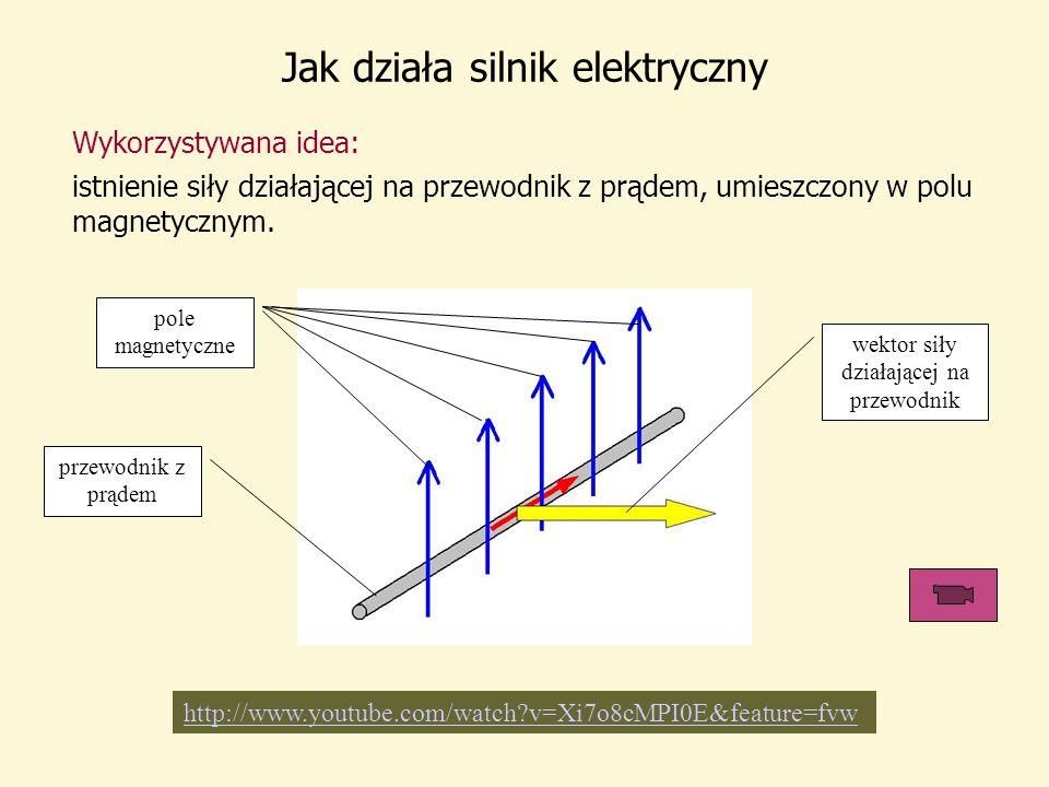 Jak działa silnik elektryczny Wykorzystywana idea: istnienie siły działającej na przewodnik z prądem, umieszczony w polu magnetycznym.