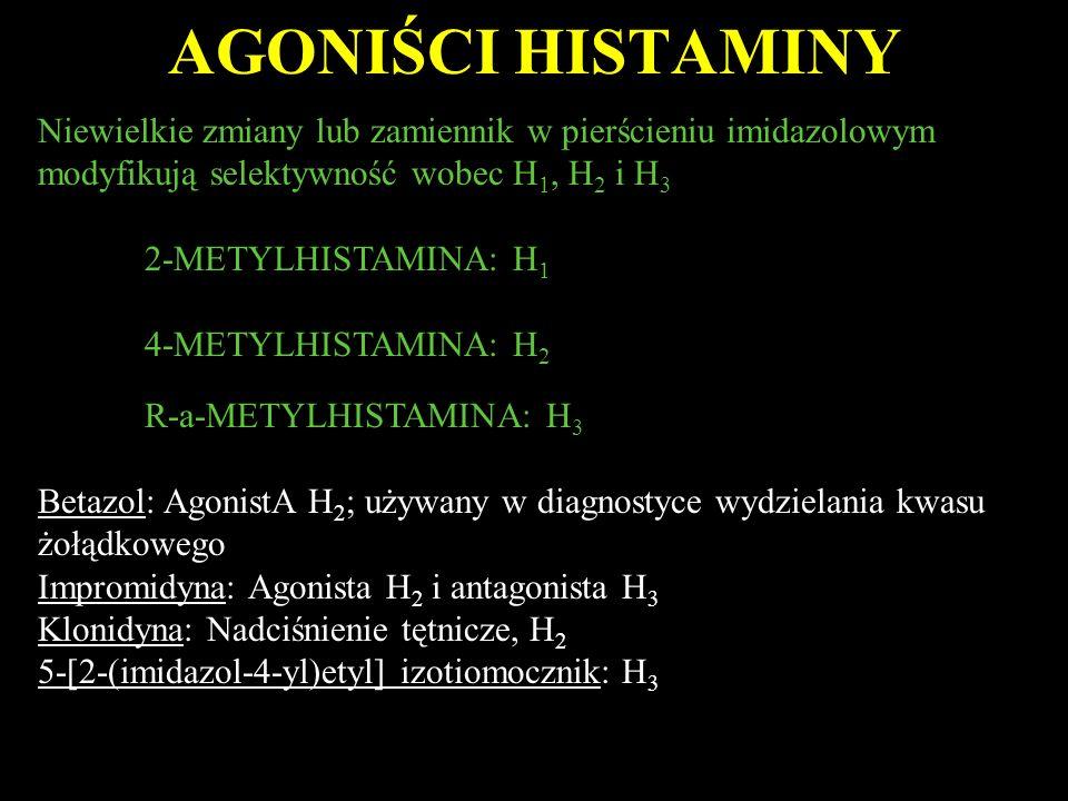 AGONIŚCI HISTAMINY Niewielkie zmiany lub zamiennik w pierścieniu imidazolowym modyfikują selektywność wobec H 1, H 2 i H 3 2-METYLHISTAMINA: H 1 4-METYLHISTAMINA: H 2 R-a-METYLHISTAMINA: H 3 Betazol: AgonistA H 2 ; używany w diagnostyce wydzielania kwasu żołądkowego Impromidyna: Agonista H 2 i antagonista H 3 Klonidyna: Nadciśnienie tętnicze, H 2 5-[2-(imidazol-4-yl)etyl] izotiomocznik: H 3
