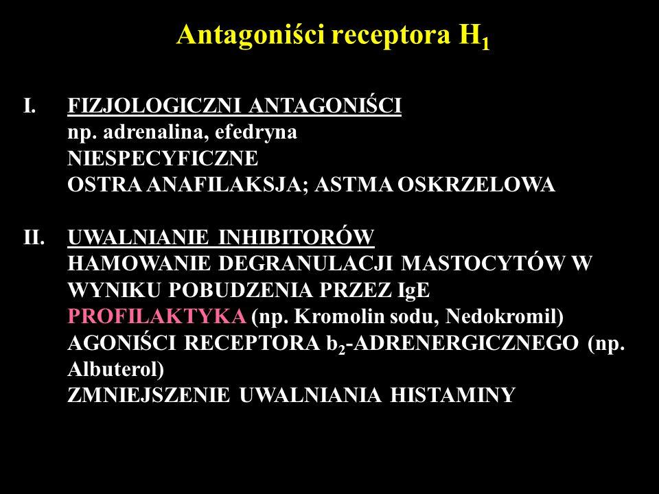Antagoniści receptora H 1 I.FIZJOLOGICZNI ANTAGONIŚCI np. adrenalina, efedryna NIESPECYFICZNE OSTRA ANAFILAKSJA; ASTMA OSKRZELOWA II.UWALNIANIE INHIBI