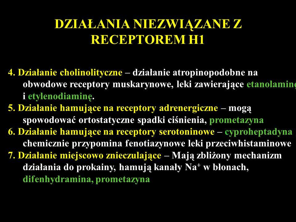 DZIAŁANIA NIEZWIĄZANE Z RECEPTOREM H1 4.