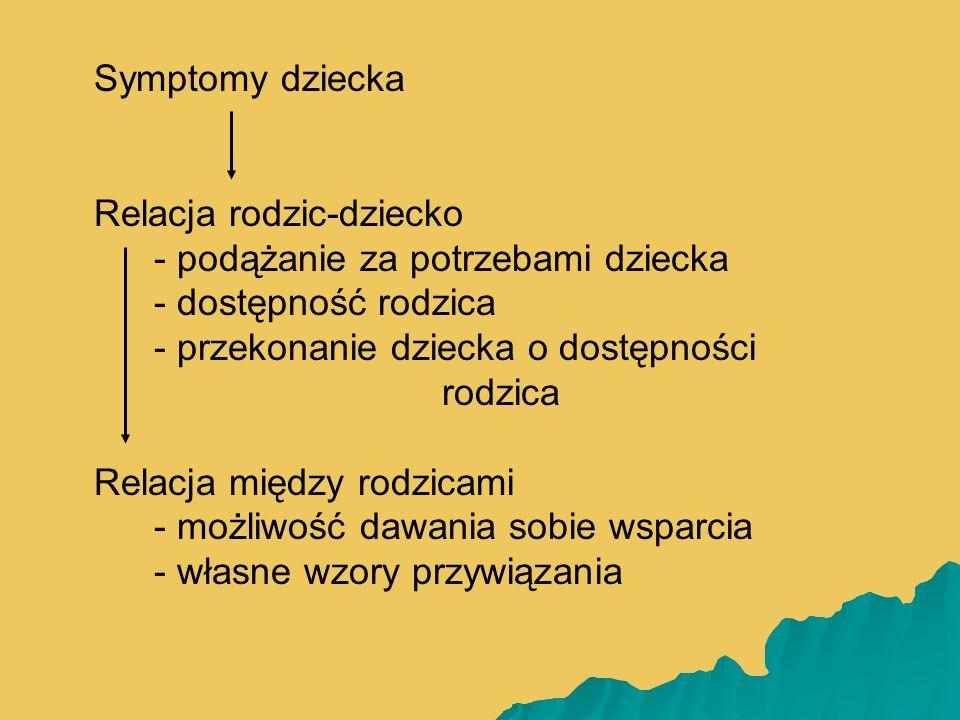   Symptomy dziecka Relacja rodzic-dziecko - podążanie za potrzebami dziecka - dostępność rodzica - przekonanie dziecka o dostępności rodzica Relacja