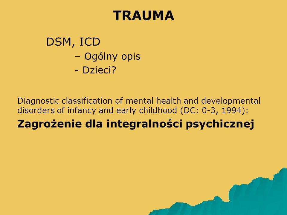 TRAUMA DSM, ICD – Ogólny opis - Dzieci.
