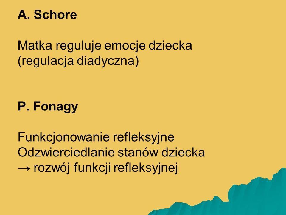 A. Schore Matka reguluje emocje dziecka (regulacja diadyczna) P. Fonagy Funkcjonowanie refleksyjne Odzwierciedlanie stanów dziecka → rozwój funkcji re