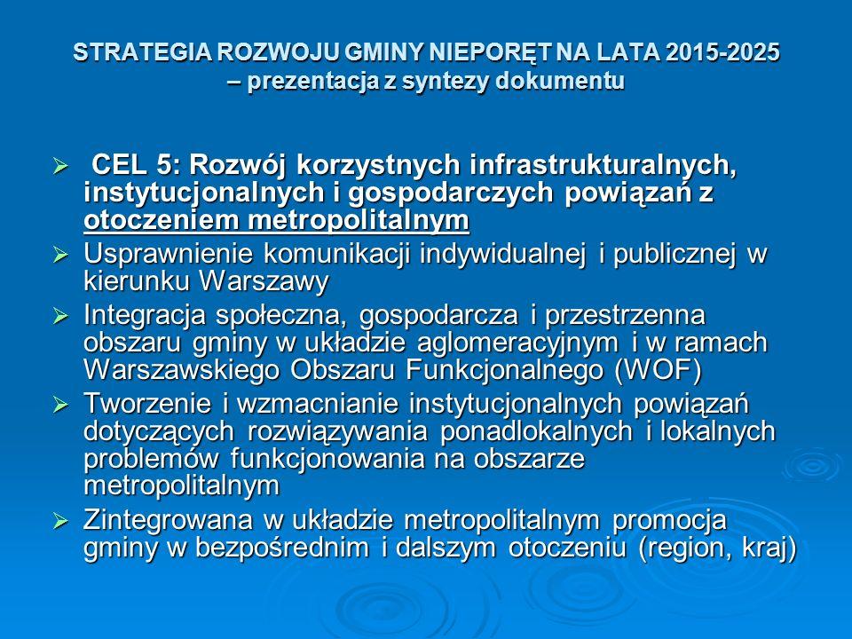 STRATEGIA ROZWOJU GMINY NIEPORĘT NA LATA 2015-2025 – prezentacja z syntezy dokumentu  CEL 5: Rozwój korzystnych infrastrukturalnych, instytucjonalnych i gospodarczych powiązań z otoczeniem metropolitalnym  Usprawnienie komunikacji indywidualnej i publicznej w kierunku Warszawy  Integracja społeczna, gospodarcza i przestrzenna obszaru gminy w układzie aglomeracyjnym i w ramach Warszawskiego Obszaru Funkcjonalnego (WOF)  Tworzenie i wzmacnianie instytucjonalnych powiązań dotyczących rozwiązywania ponadlokalnych i lokalnych problemów funkcjonowania na obszarze metropolitalnym  Zintegrowana w układzie metropolitalnym promocja gminy w bezpośrednim i dalszym otoczeniu (region, kraj)