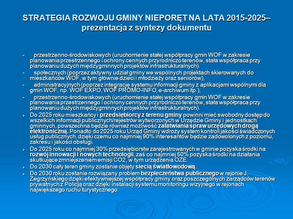 STRATEGIA ROZWOJU GMINY NIEPORĘT NA LATA 2015-2025– prezentacja z syntezy dokumentu - przestrzenno-środowiskowych (uruchomienie stałej współpracy gmin WOF w zakresie planowania przestrzennego i ochrony cennych przyrodniczo terenów, stała współpraca przy planowaniu dużych międzygminnych projektów infrastrukturalnych).